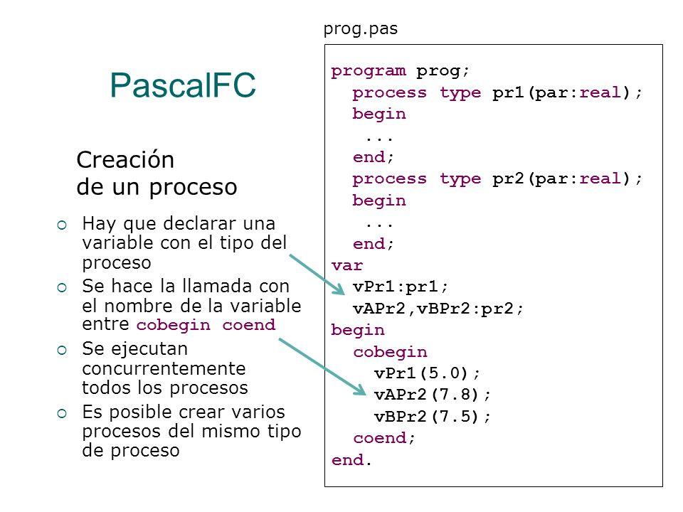 PascalFC Creación de un proceso program prog;