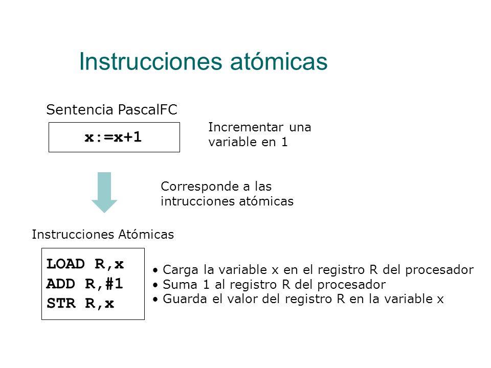 Instrucciones atómicas