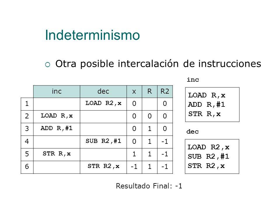 Indeterminismo Otra posible intercalación de instrucciones LOAD R,x
