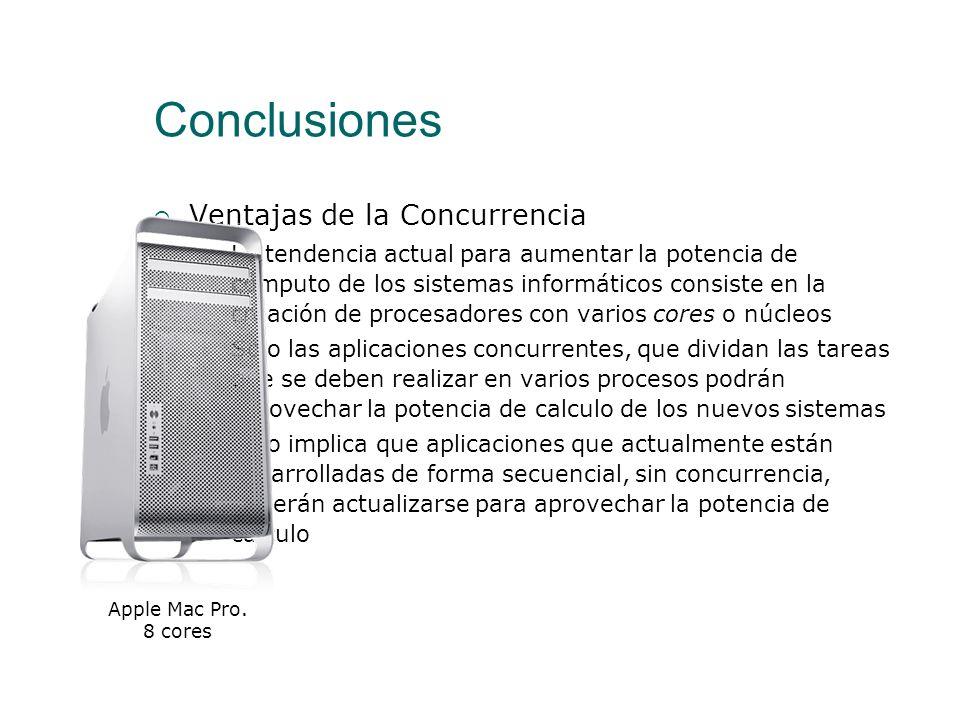 Conclusiones Ventajas de la Concurrencia