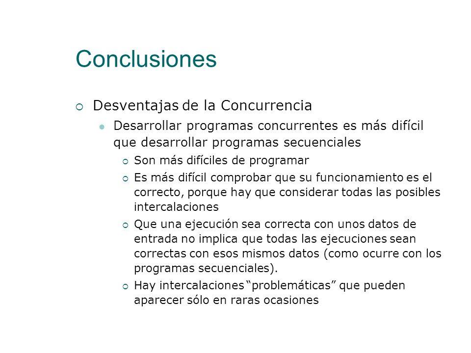 Conclusiones Desventajas de la Concurrencia