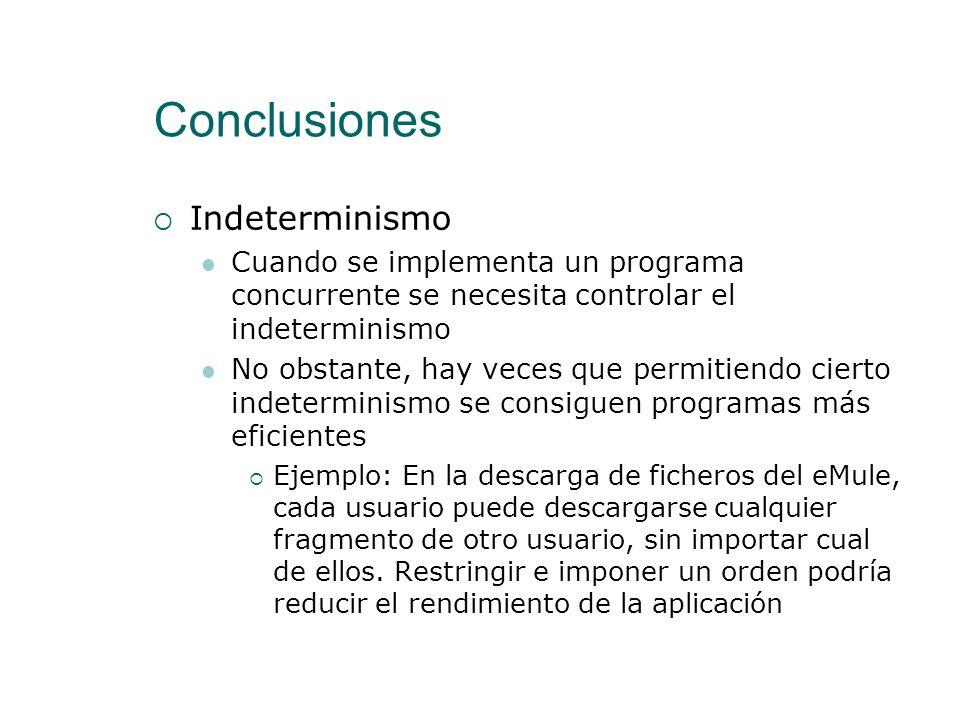 Conclusiones Indeterminismo