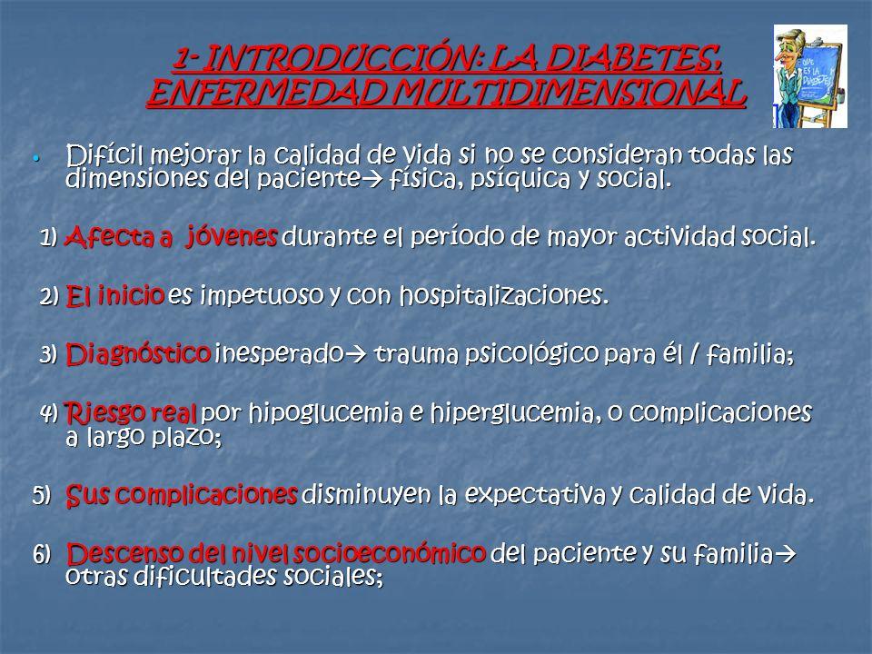 1- INTRODUCCIÓN: LA DIABETES, ENFERMEDAD MULTIDIMENSIONAL