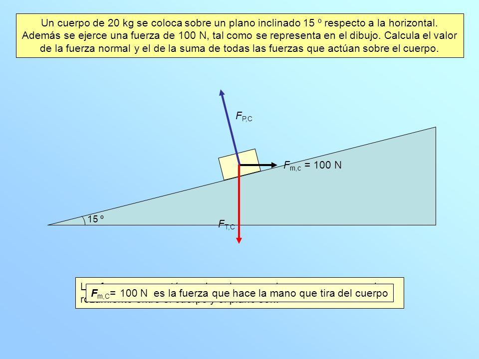 FT,C = 20·9,8 = 196 N , fuerza que hace la Tierra sobre el cuerpo