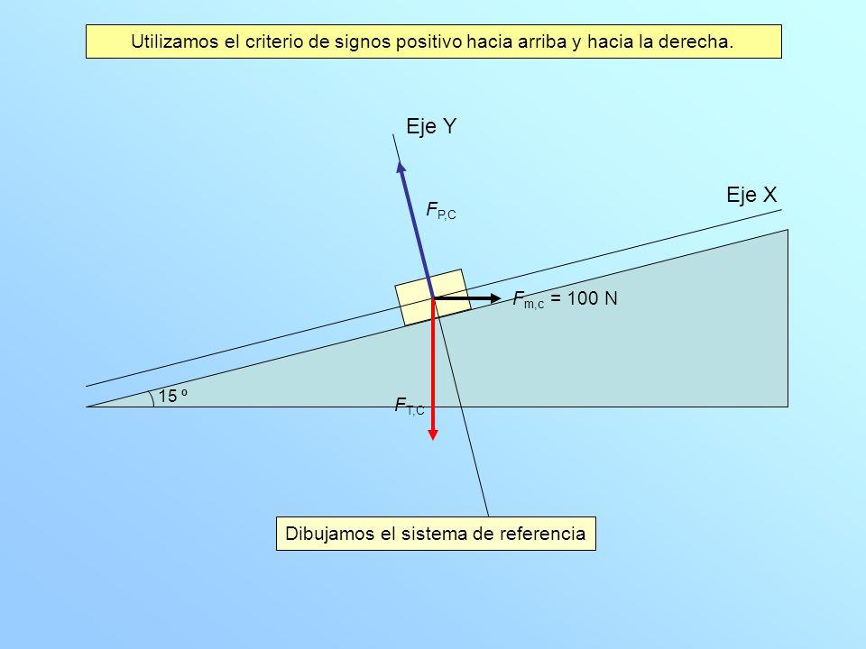 Utilizamos el criterio de signos positivo hacia arriba y hacia la derecha.