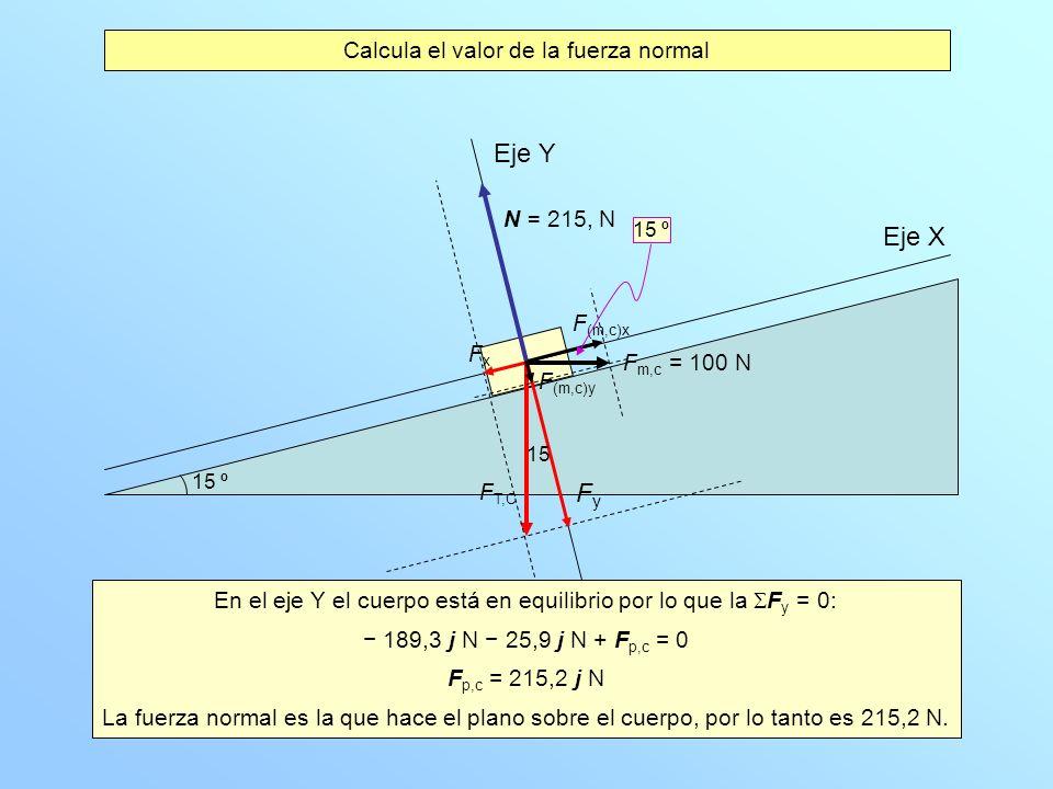 Eje Y Eje X Fy Calcula el valor de la fuerza normal N = 215, N F(m,c)x
