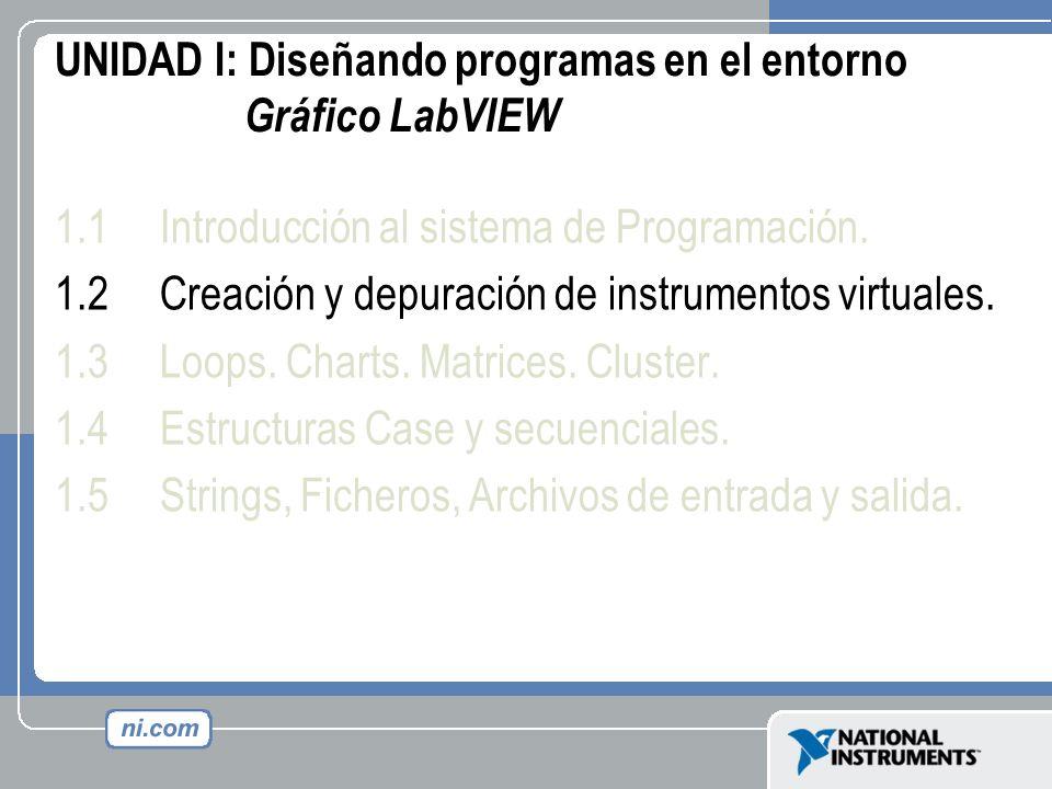 UNIDAD I: Diseñando programas en el entorno Gráfico LabVIEW