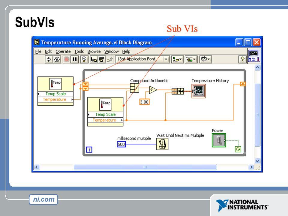 SubVIsSub VIs.