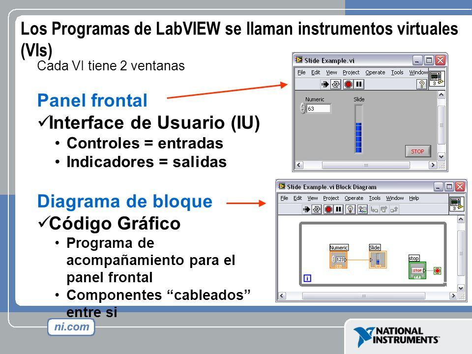 Los Programas de LabVIEW se llaman instrumentos virtuales (VIs)