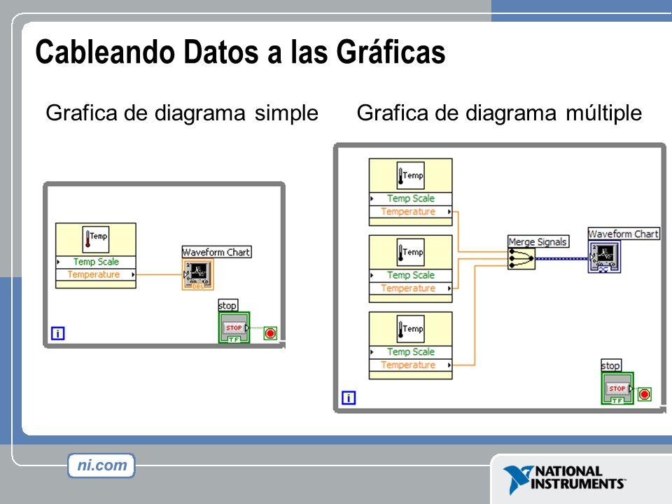 Cableando Datos a las Gráficas