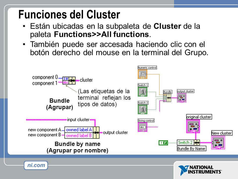 Funciones del Cluster Están ubicadas en la subpaleta de Cluster de la paleta Functions>>All functions.