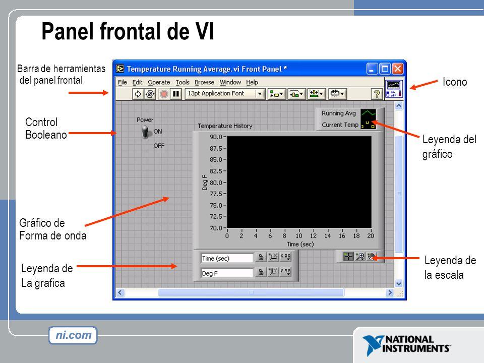 Panel frontal de VI Icono Control Booleano Leyenda del gráfico