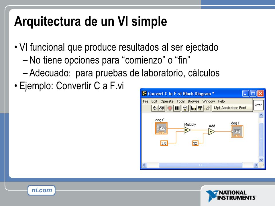 Arquitectura de un VI simple