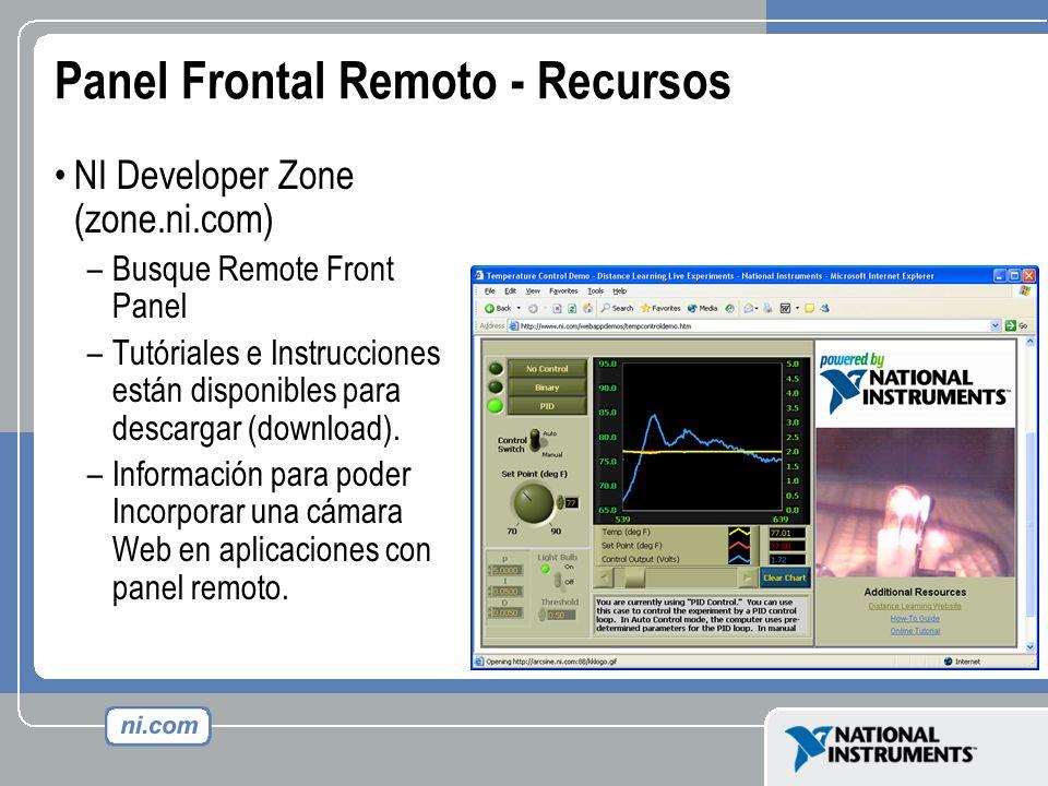 Panel Frontal Remoto - Recursos