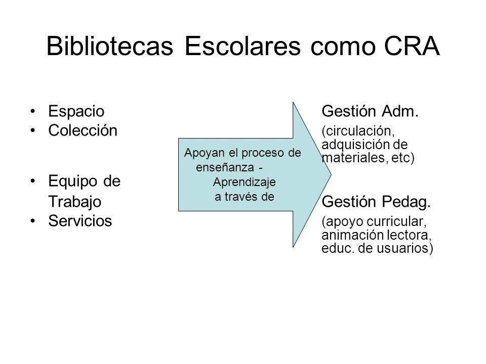 Bibliotecas Escolares como CRA