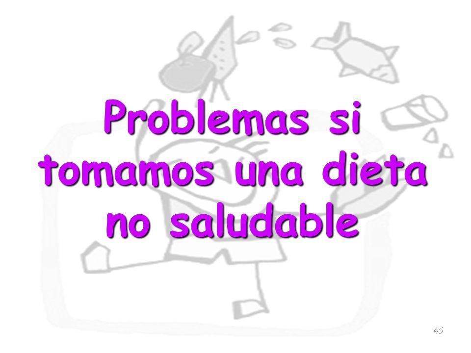 Problemas si tomamos una dieta no saludable