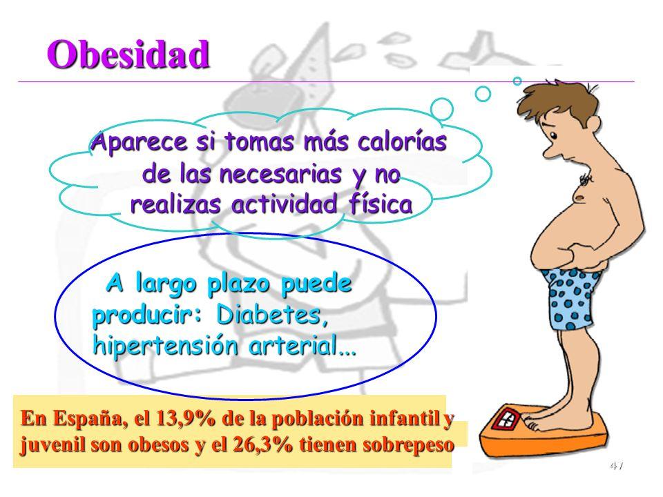Obesidad Aparece si tomas más calorías de las necesarias y no realizas actividad física.