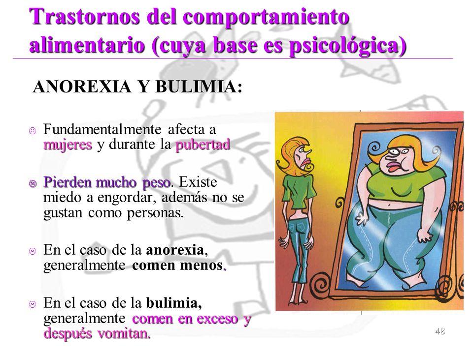 Trastornos del comportamiento alimentario (cuya base es psicológica)