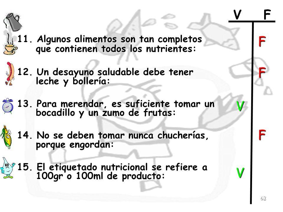 V F 11. Algunos alimentos son tan completos que contienen todos los nutrientes: 12. Un desayuno saludable debe tener leche y bollería: