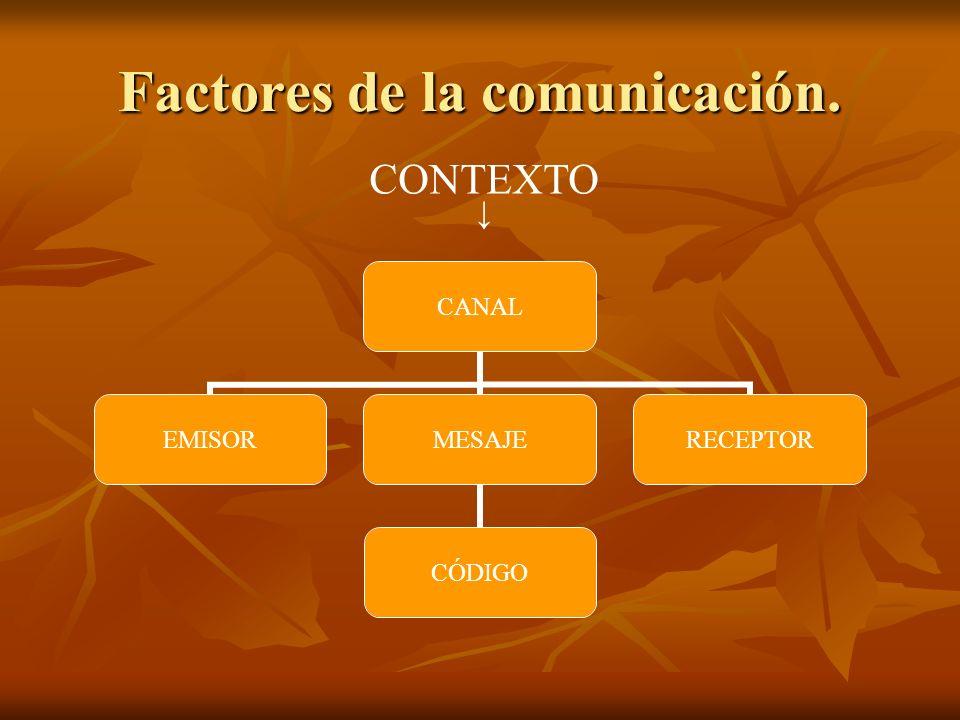 Factores de la comunicación.