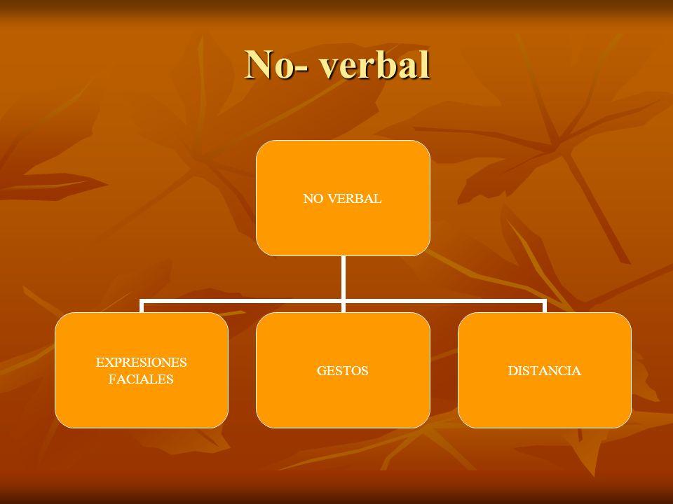 No- verbal