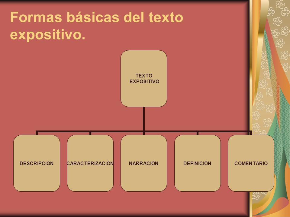 Formas básicas del texto expositivo.