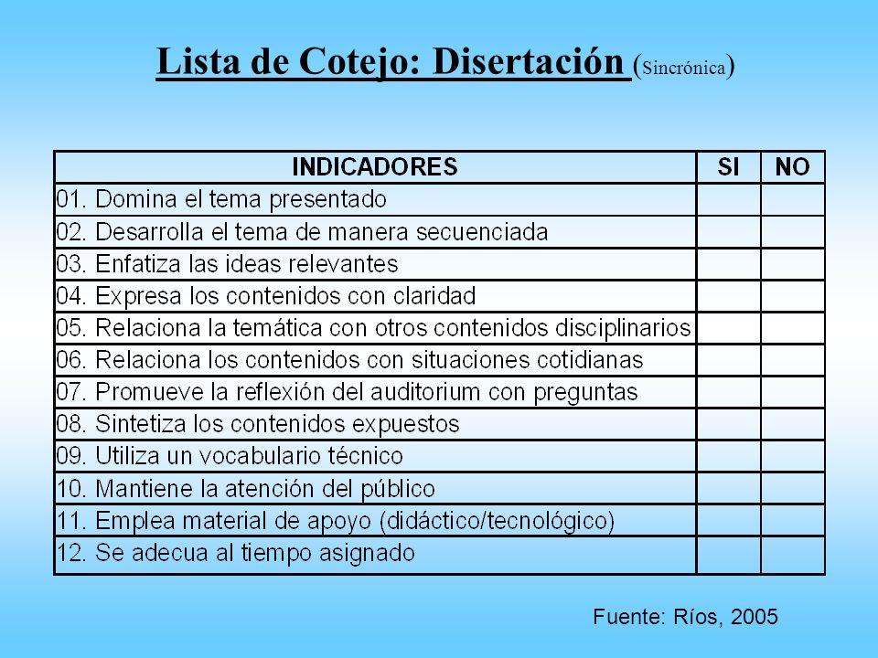 Lista de Cotejo: Disertación (Sincrónica)
