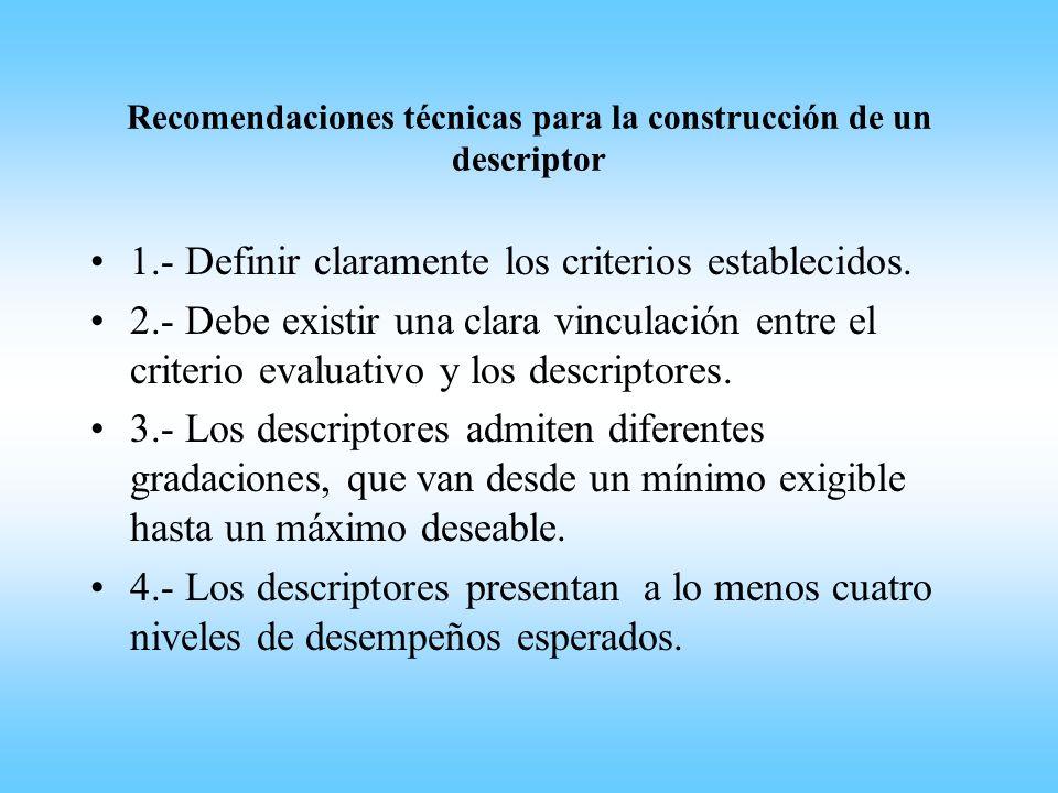 Recomendaciones técnicas para la construcción de un descriptor