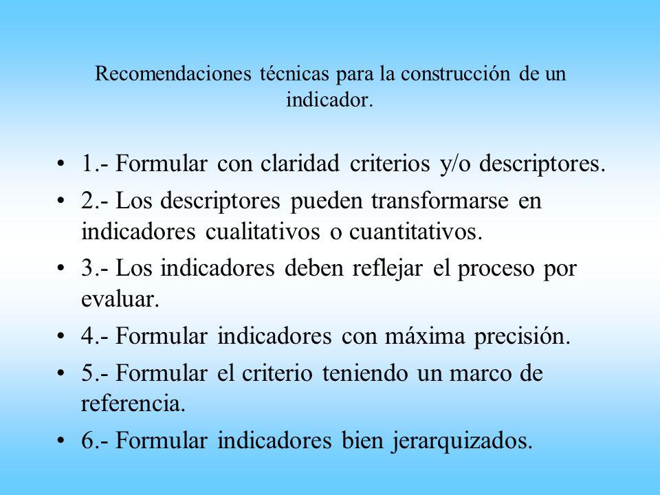 Recomendaciones técnicas para la construcción de un indicador.