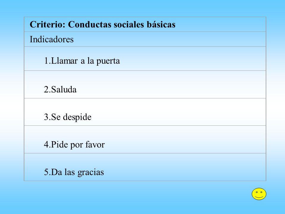 Criterio: Conductas sociales básicas