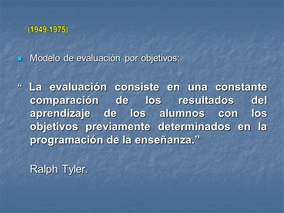 Ralph Tyler. Modelo de evaluación por objetivos: