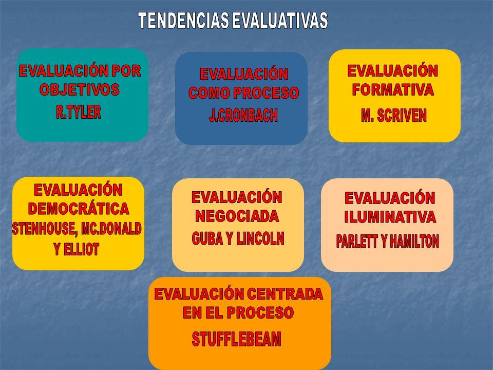 TENDENCIAS EVALUATIVAS