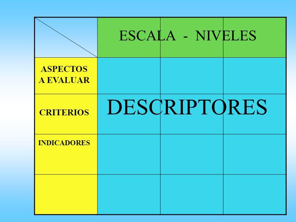 ESCALA - NIVELES ASPECTOS A EVALUAR CRITERIOS INDICADORES DESCRIPTORES
