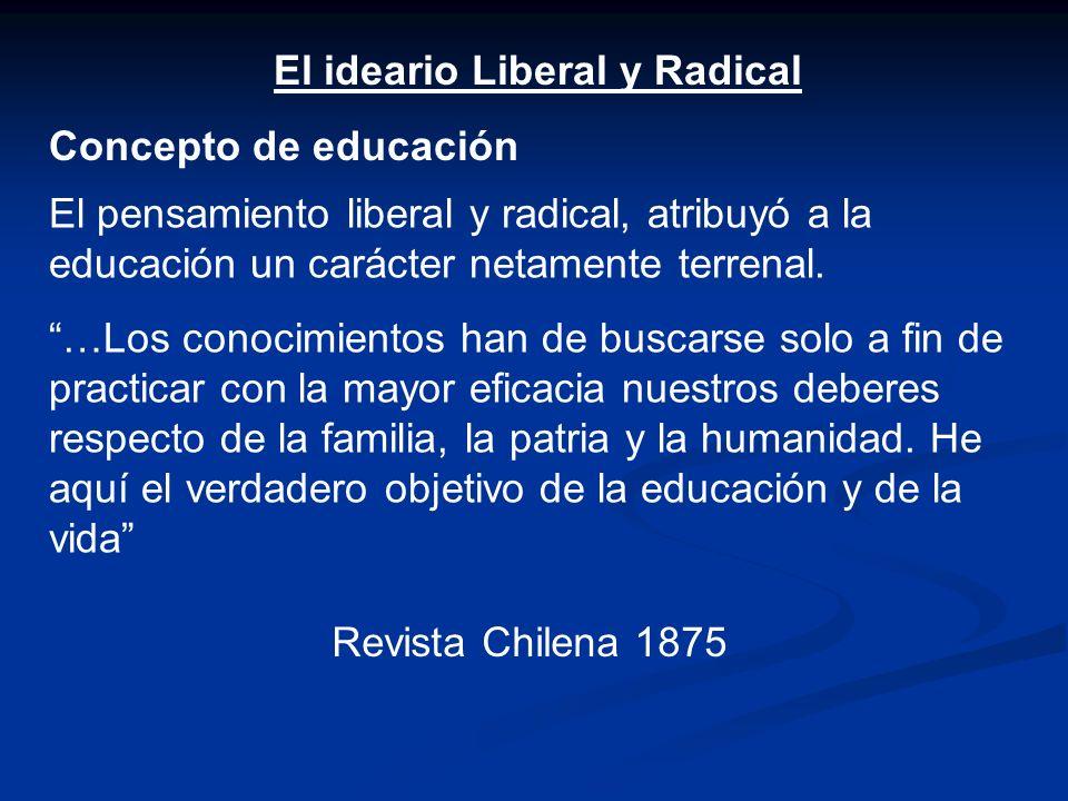 El ideario Liberal y Radical