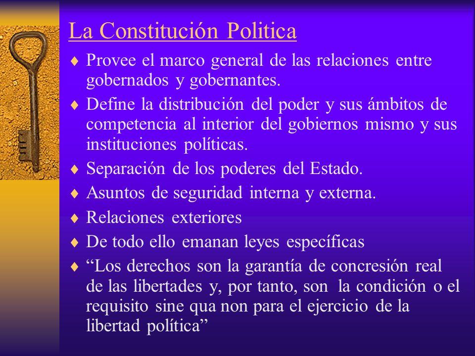 La Constitución Politica
