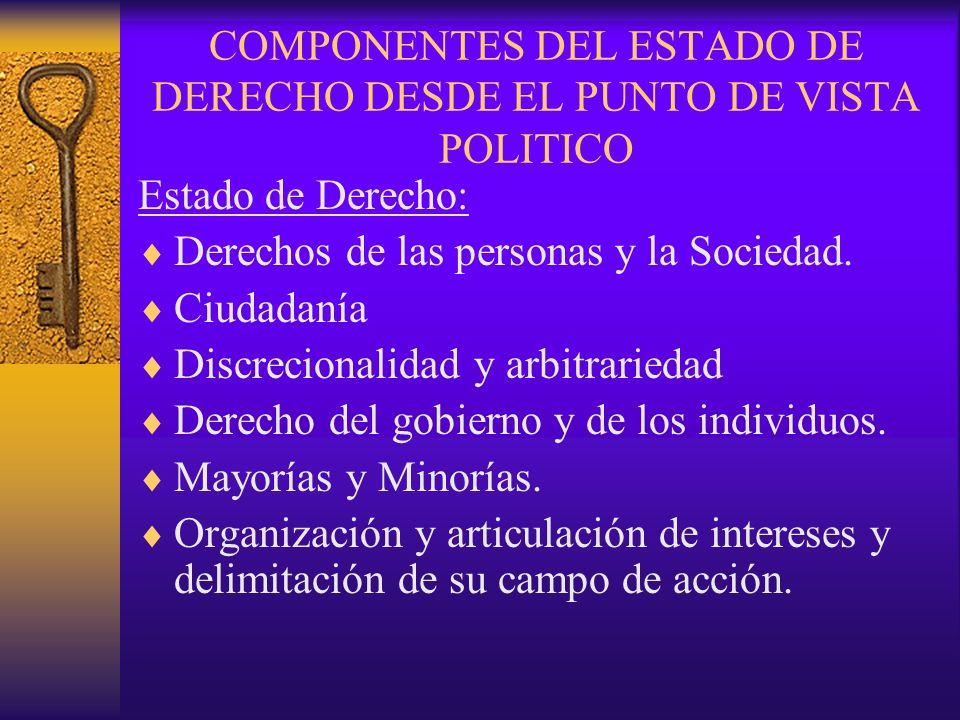 COMPONENTES DEL ESTADO DE DERECHO DESDE EL PUNTO DE VISTA POLITICO