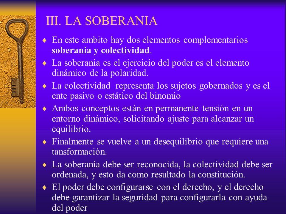 III. LA SOBERANIA En este ambito hay dos elementos complementarios soberania y colectividad.