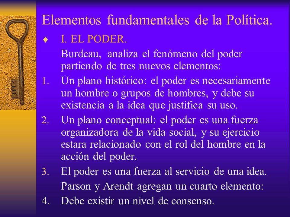 Elementos fundamentales de la Política.