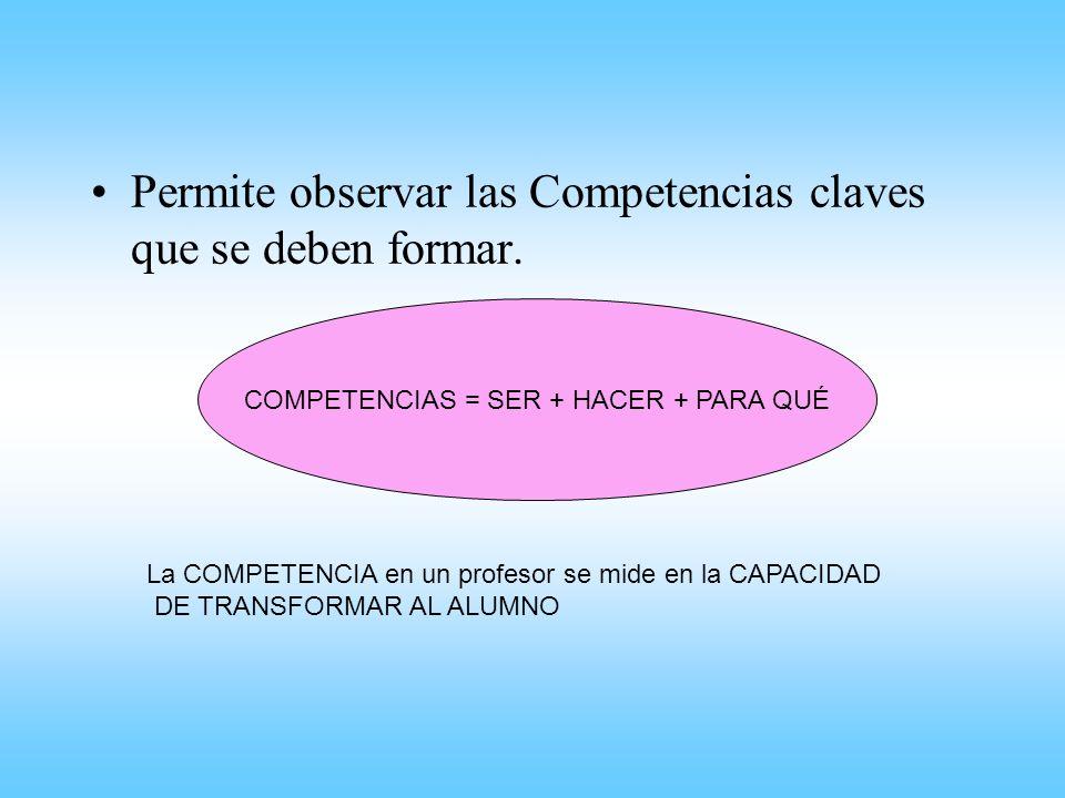 COMPETENCIAS = SER + HACER + PARA QUÉ