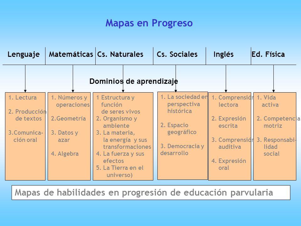 Mapas en Progreso Lenguaje Matemáticas Cs. Naturales Cs. Sociales Inglés Ed. Física.
