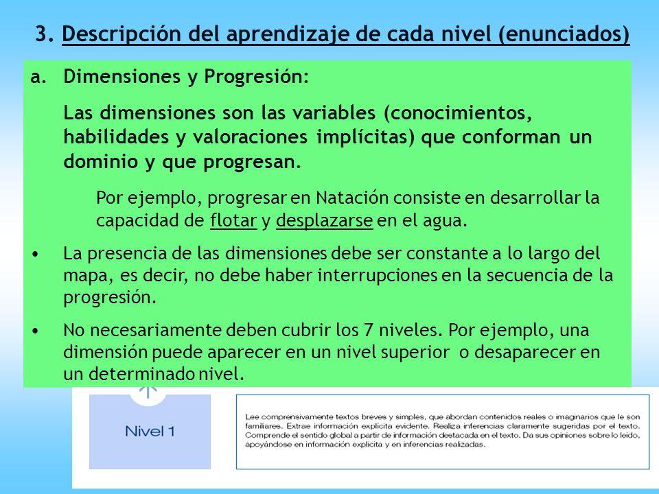 3. Descripción del aprendizaje de cada nivel (enunciados)