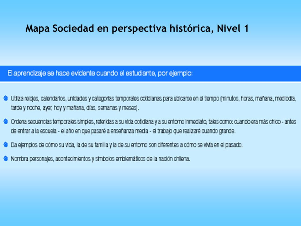Mapa Sociedad en perspectiva histórica, Nivel 1