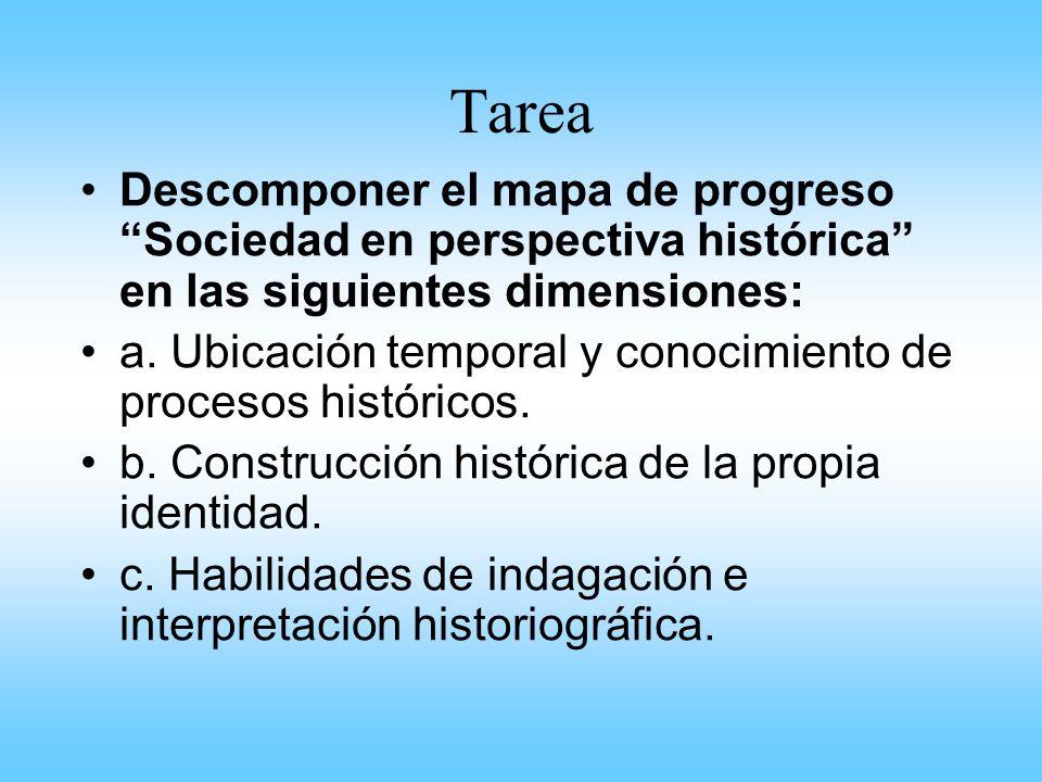 TareaDescomponer el mapa de progreso Sociedad en perspectiva histórica en las siguientes dimensiones: