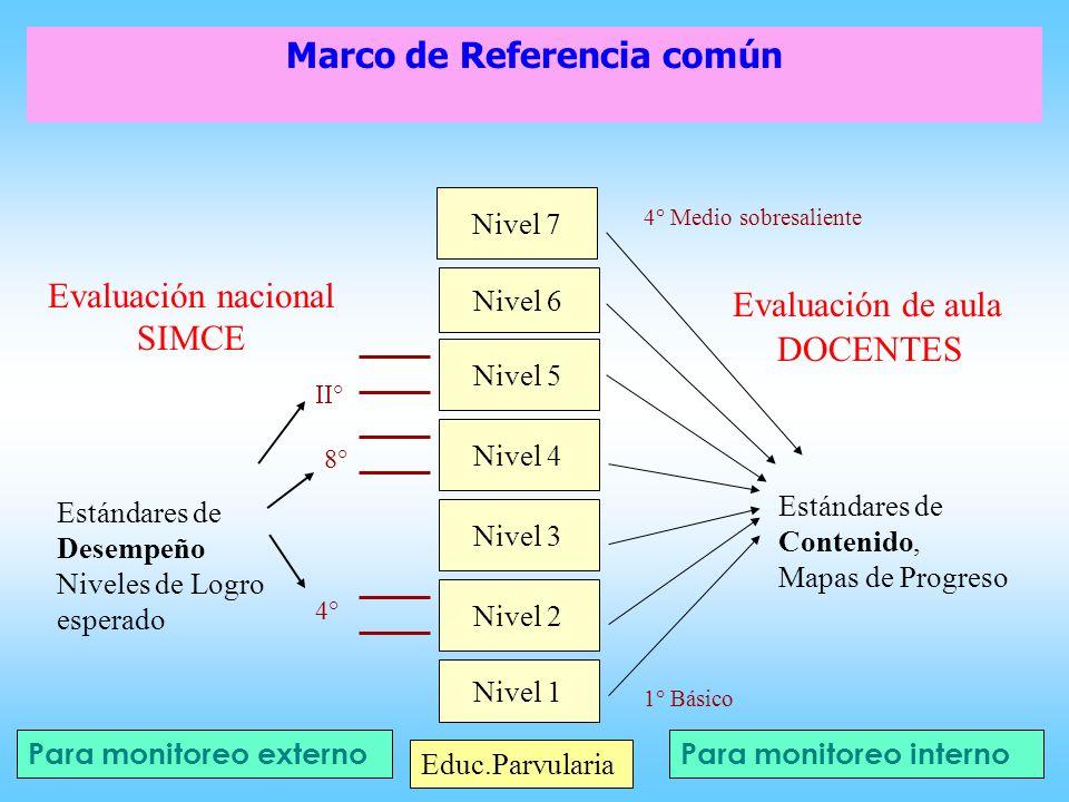 Marco de Referencia común