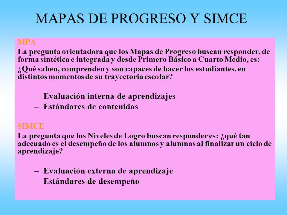 MAPAS DE PROGRESO Y SIMCE