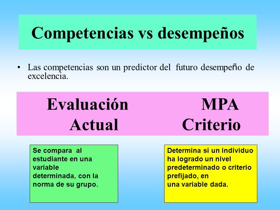 Competencias vs desempeños