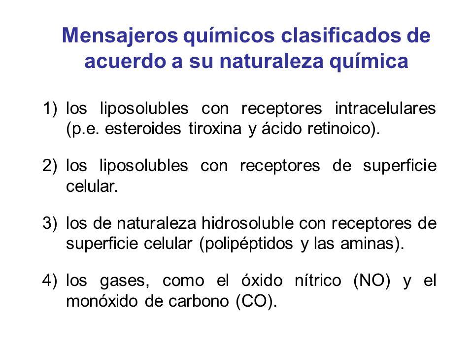Mensajeros químicos clasificados de acuerdo a su naturaleza química