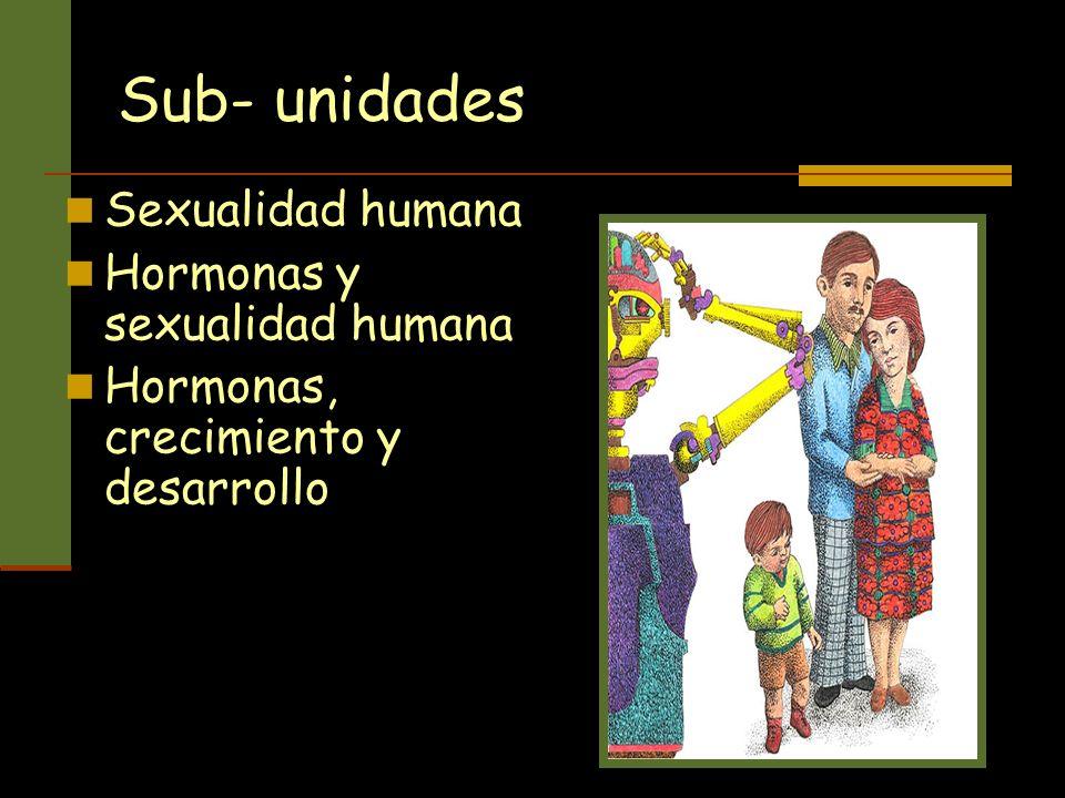 Sub- unidades Sexualidad humana Hormonas y sexualidad humana
