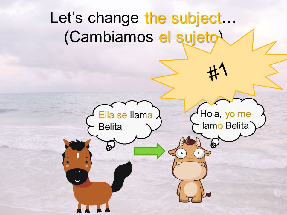 Let's change the subject… (Cambiamos el sujeto)
