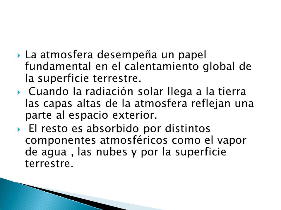 La atmosfera desempeña un papel fundamental en el calentamiento global de la superficie terrestre.